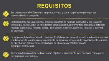 requisitos-concurso-emprendedores-tecnologicos-ey